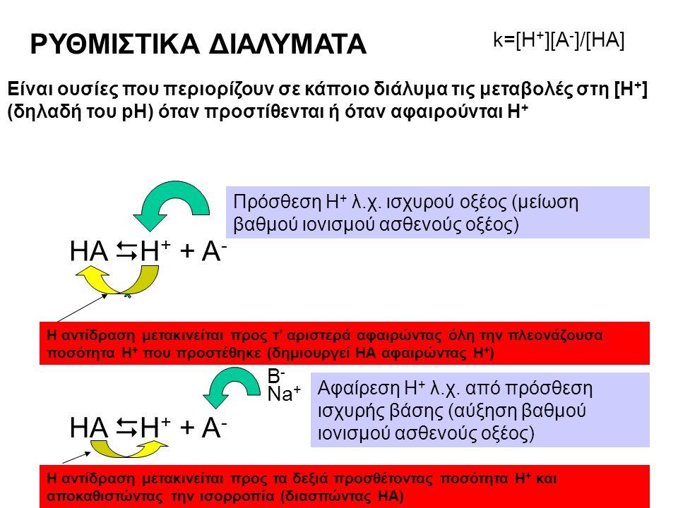 ΡΥΘΜΙΣΤΙΚΑ ΔΙΑΛΥΜΑΤΑ ΗΑ Η+ + Α- ΗΑ Η+ + Α- k=[H+][A-]/[HA] Β- Na+